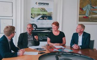 carano Software Solutions GmbH