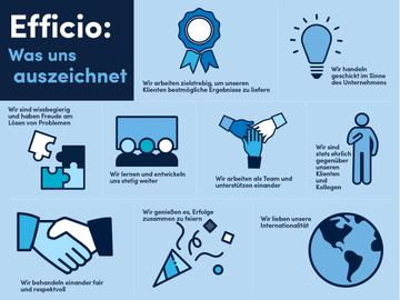 Efficio GmbH